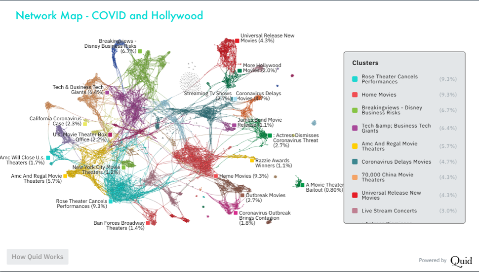 Covid19-and-Hollywood-conversation-in-Qu