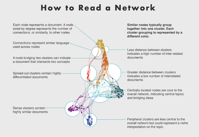 how-to-read-Quid-network.png?mtime=20200